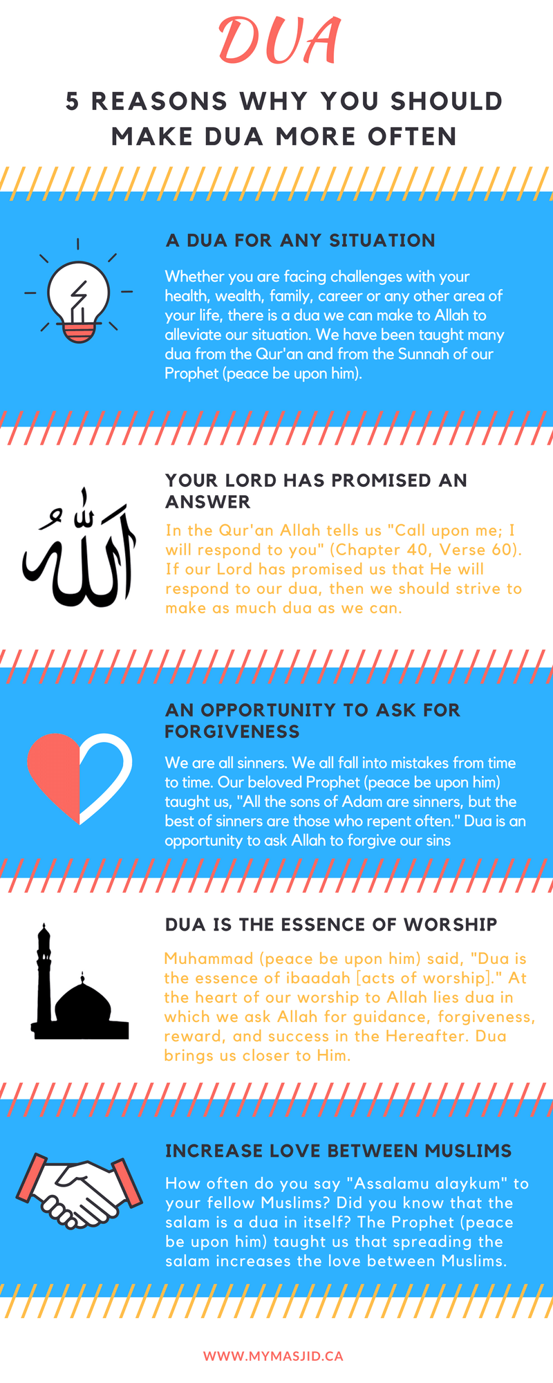 5 Reasons Why You Should Make Dua More Often Masjid Ar Rahmah